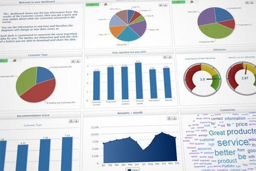 survey-dashboards