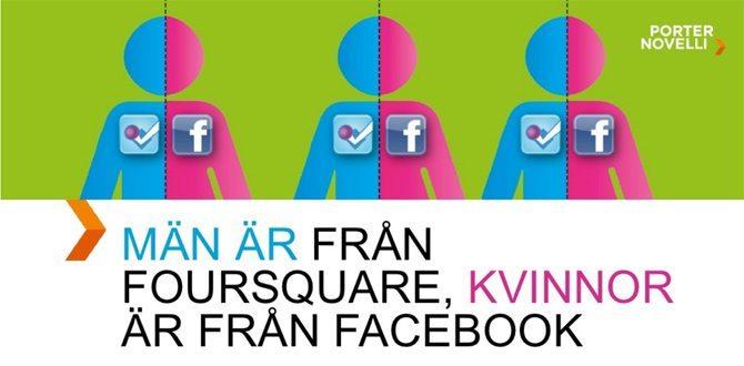 sociala-medier-undersokning-pratpr