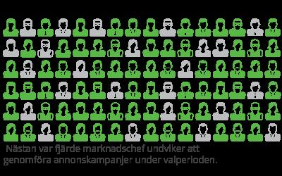 undviker-annosera
