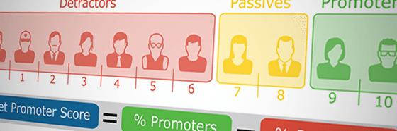 Net Promoter Score (NPS) og lojalitetsprogrammer
