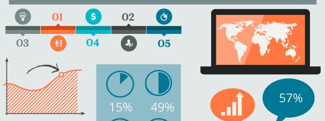 Visualisera undersökningsresultatet med infographics