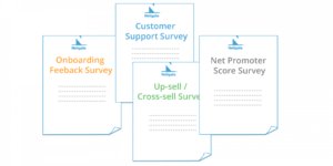 Kundenbefragung