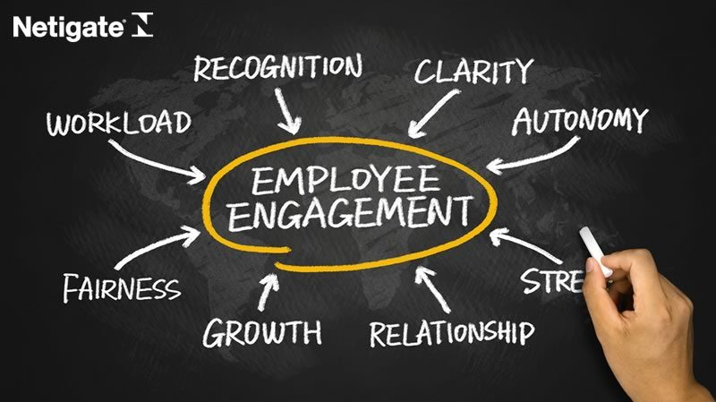 The surprising power of employee engagement