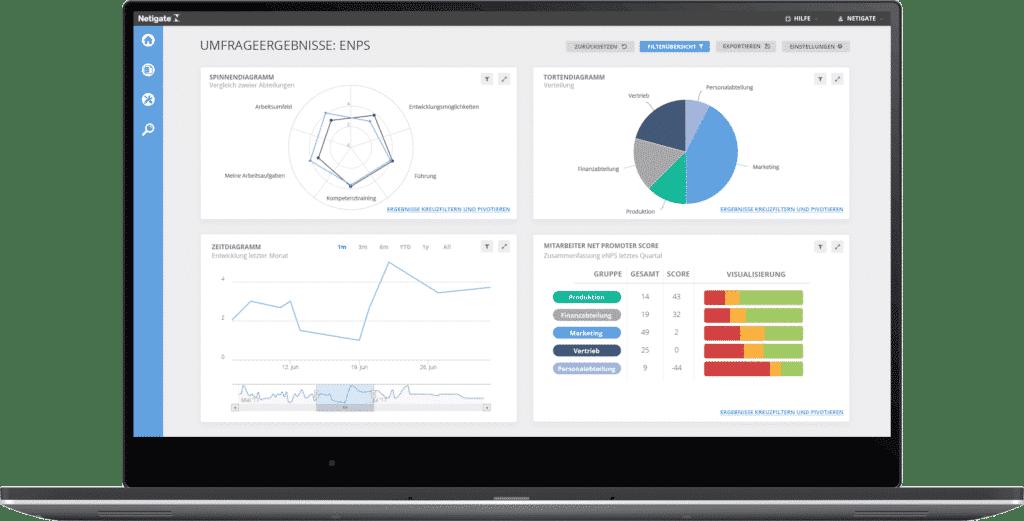 Netigate präsentiert neues leistungsstarkes Reporting für noch bessere Feedback-Analyse