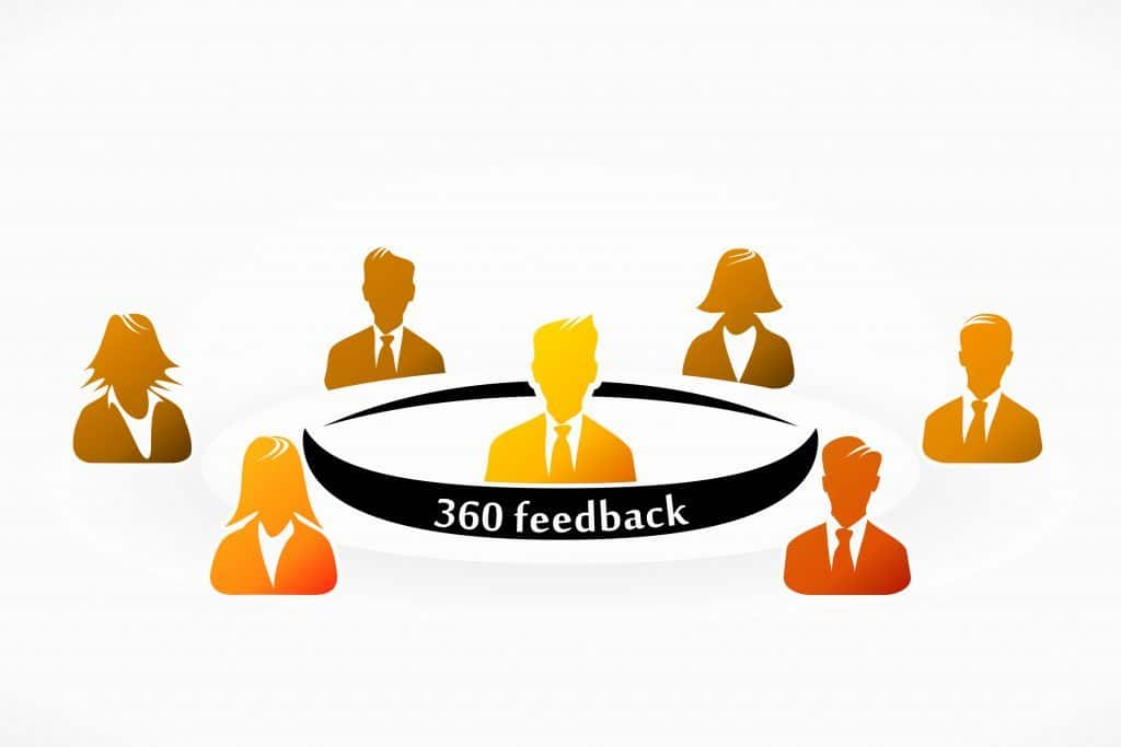 360 graders review