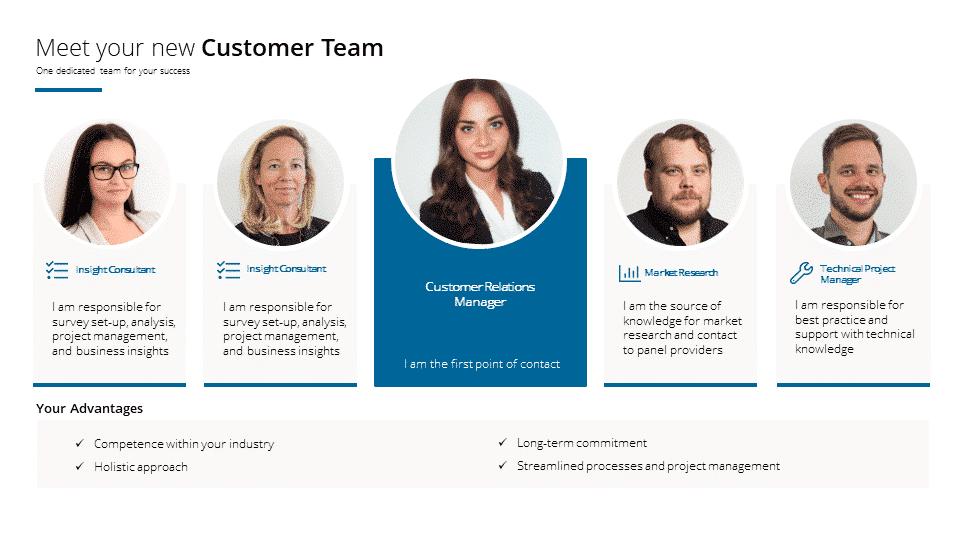 Dedikerte team setter kundene først