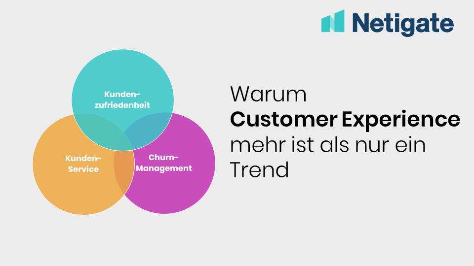 Customer Experience (CX): Der ultimative Leitfaden