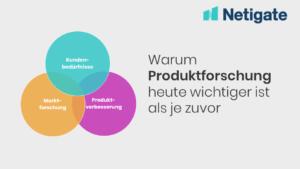 Produktforschung