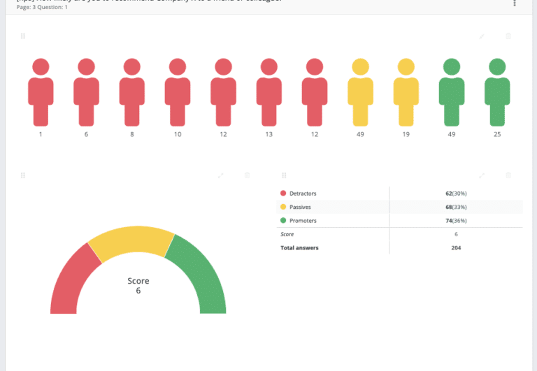 eNPS and NPS with Netigate_Platform screenshot
