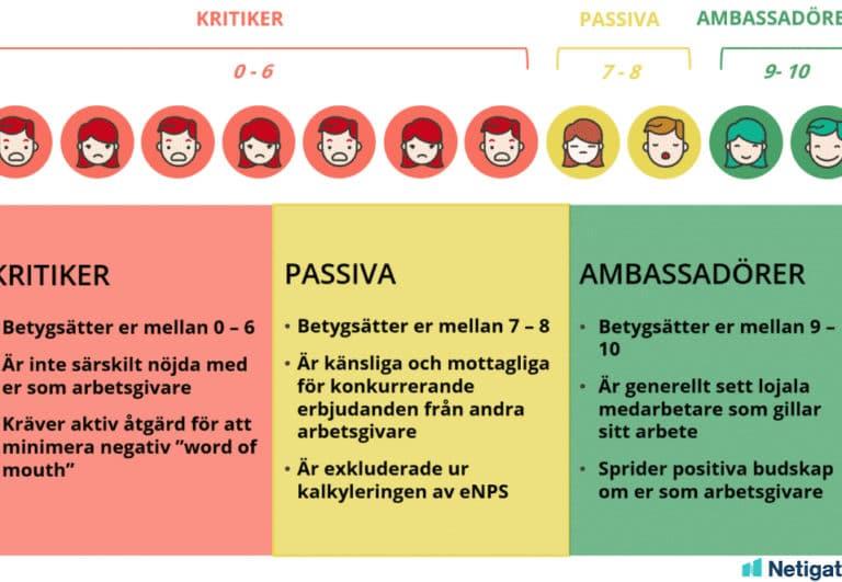 eNPS_swedish